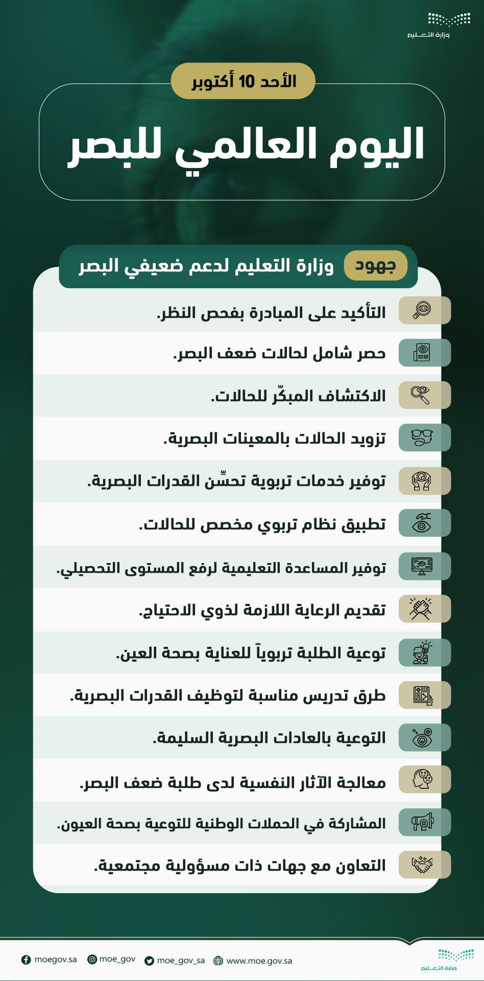 د.مها بنت عبدالله السليمان