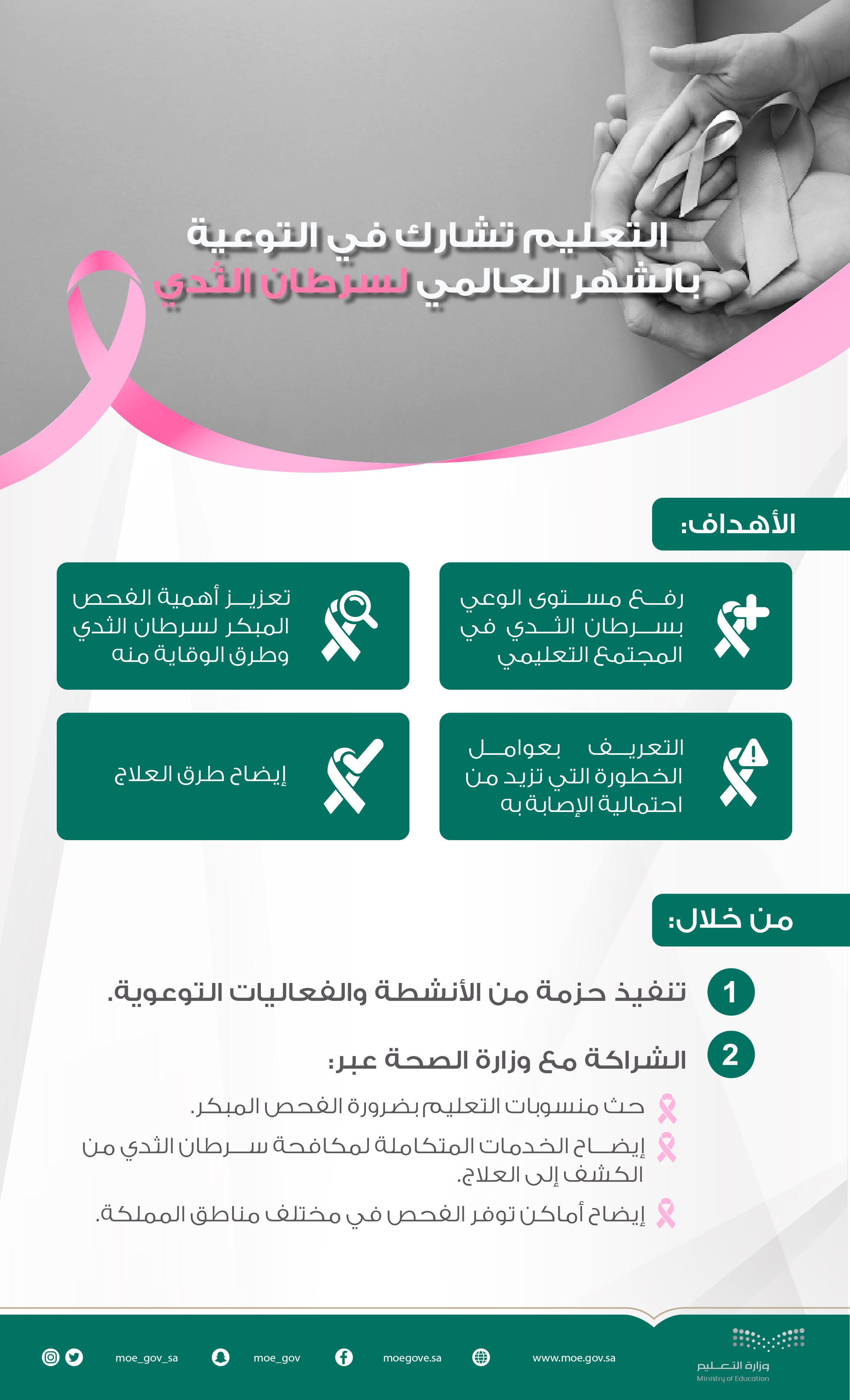 الفحص المبكر لسرطان الثدي