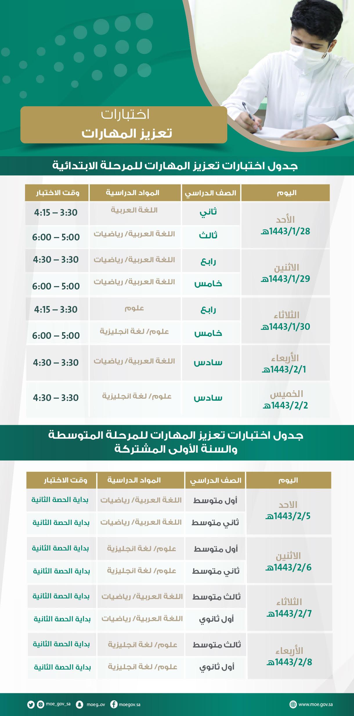 وزارة التعليم تبدأ غداً تطبيق اختبارات تعزيز المهارات للطلبة في مدارس التعليم العام